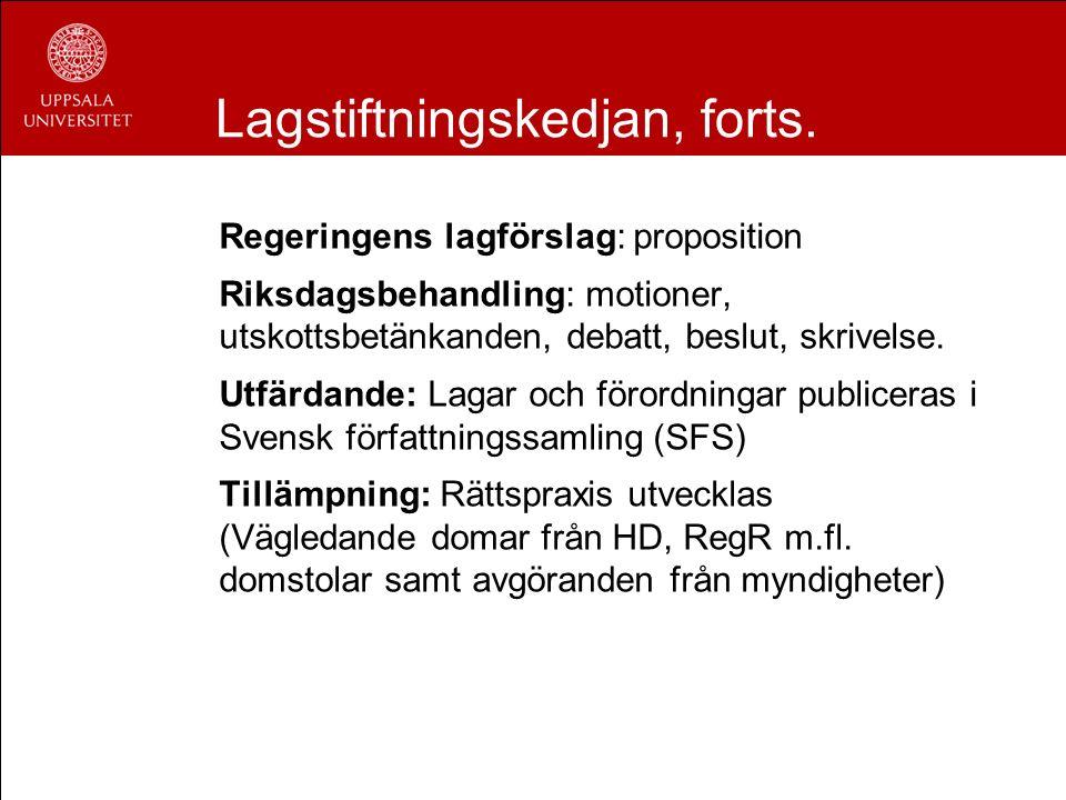 Lagstiftningskedjan, forts. Regeringens lagförslag: proposition Riksdagsbehandling: motioner, utskottsbetänkanden, debatt, beslut, skrivelse. Utfärdan
