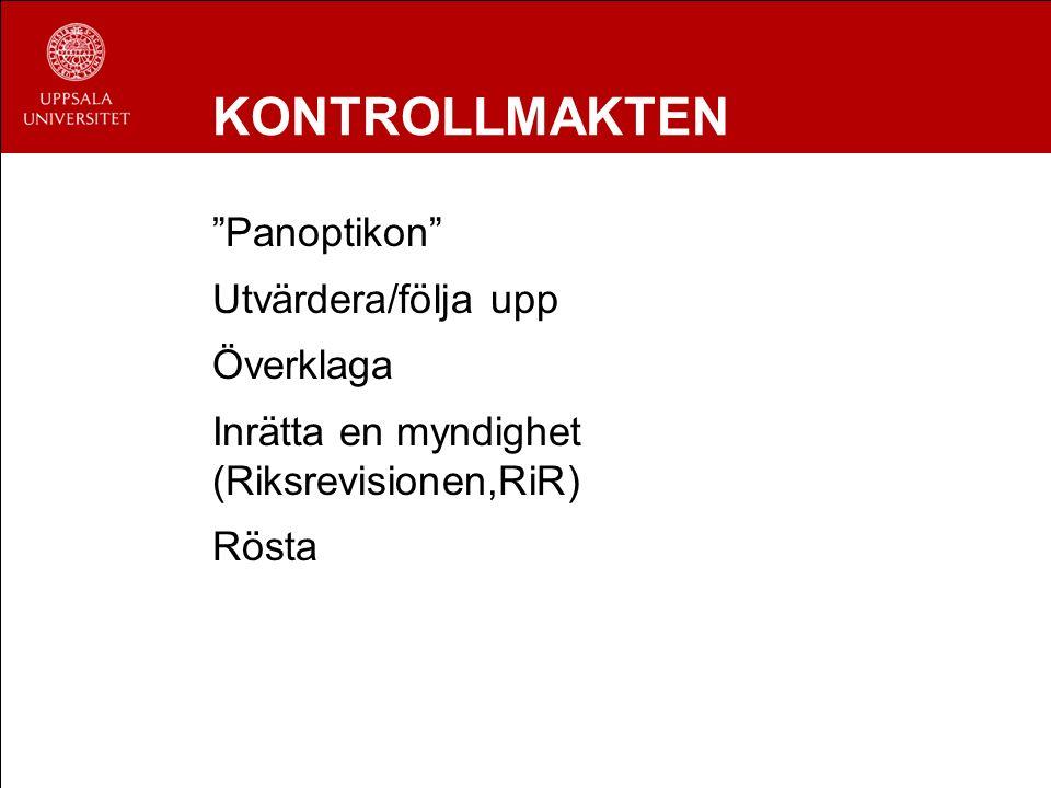 """KONTROLLMAKTEN """"Panoptikon"""" Utvärdera/följa upp Överklaga Inrätta en myndighet (Riksrevisionen,RiR) Rösta"""