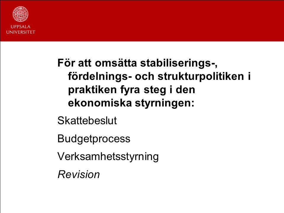 För att omsätta stabiliserings-, fördelnings- och strukturpolitiken i praktiken fyra steg i den ekonomiska styrningen: Skattebeslut Budgetprocess Verk