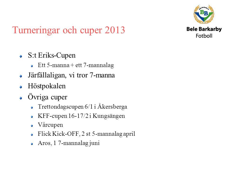 Turneringar och cuper 2013 S:t Eriks-Cupen Ett 5-manna + ett 7-mannalag Järfällaligan, vi tror 7-manna Höstpokalen Övriga cuper Trettondagscupen 6/1 i Åkersberga KFF-cupen 16-17/2 i Kungsängen Vårcupen Flick Kick-OFF, 2 st 5-mannalag april Aros, 1 7-mannalag juni