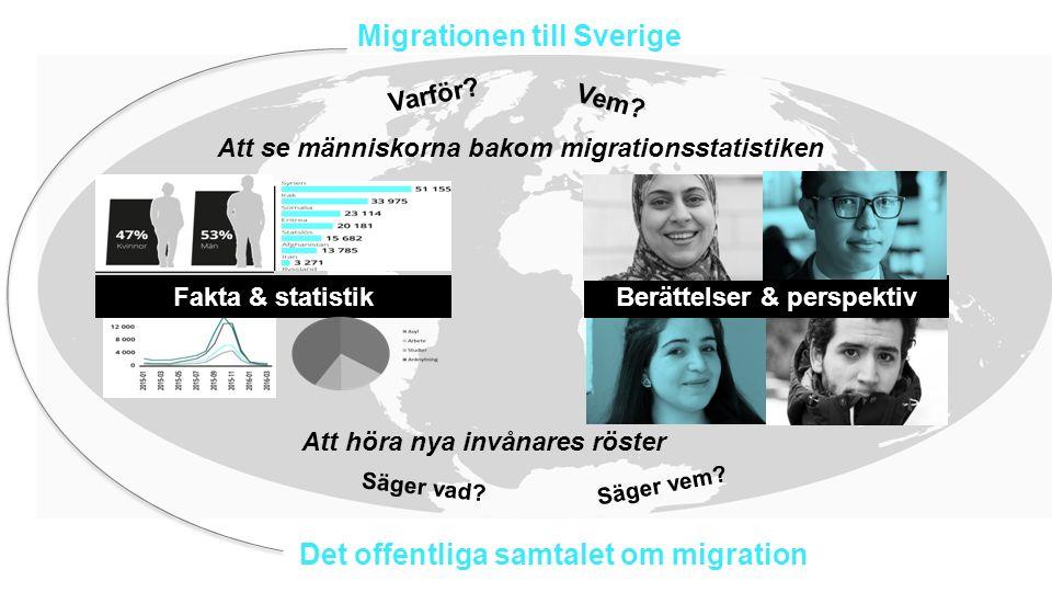 Det offentliga samtalet om migration Berättelser & perspektivFakta & statistik Varför.