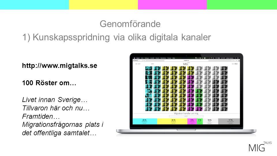 Genomförande 1) Kunskapsspridning via olika digitala kanaler http://www.migtalks.se 100 Röster om… Livet innan Sverige… Tillvaron här och nu… Framtiden… Migrationsfrågornas plats i det offentliga samtalet…