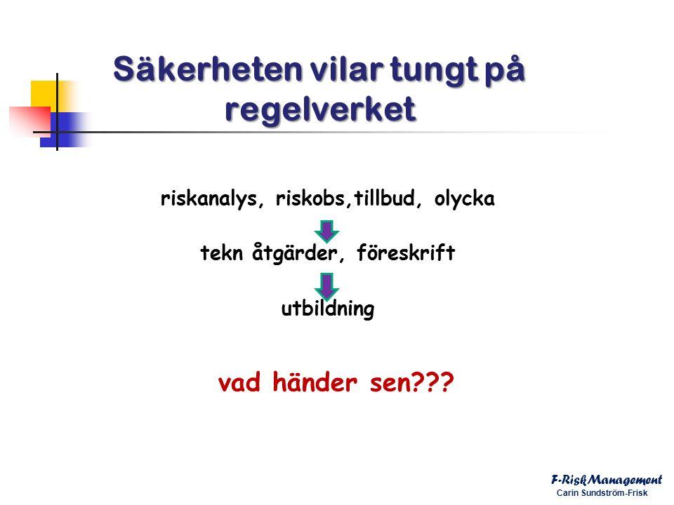 Säkerheten vilar tungt på regelverket F-RiskManagement Carin Sundström-Frisk riskanalys, riskobs,tillbud, olycka tekn åtgärder, föreskrift utbildning vad händer sen