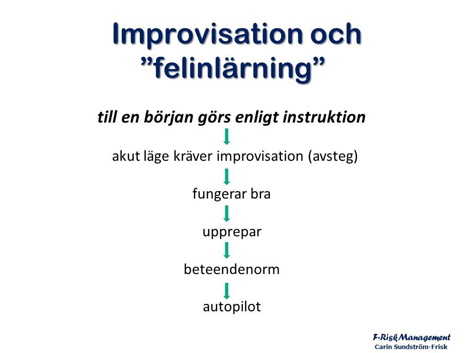 F-RiskManagement Carin Sundström-Frisk till en början görs enligt instruktion akut läge kräver improvisation (avsteg) fungerar bra upprepar beteendenorm autopilot Improvisation och felinlärning