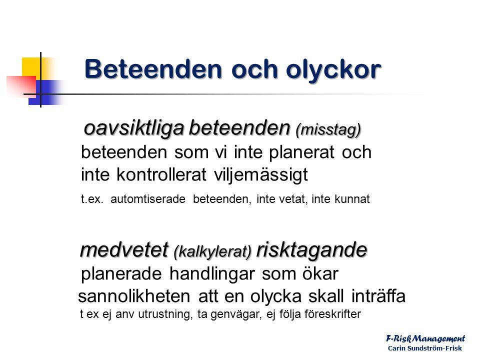 F-RiskManagement Carin Sundström-Frisk oavsiktliga beteenden (misstag) oavsiktliga beteenden (misstag) beteenden som vi inte planerat och inte kontrollerat viljemässigt t.ex.