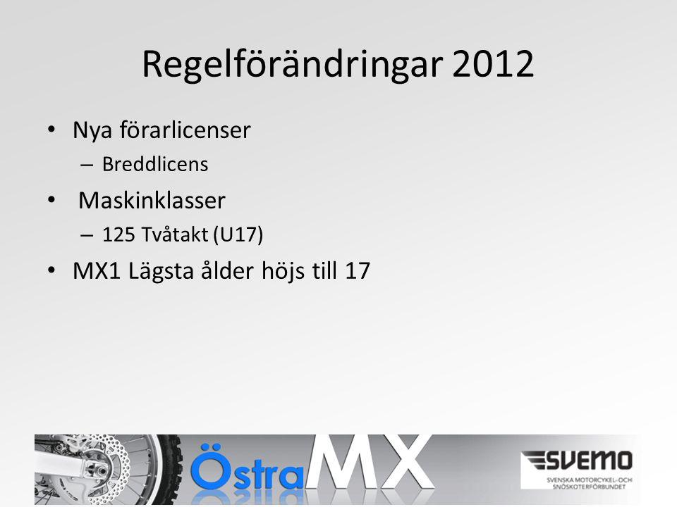 Regelförändringar 2012 Nya förarlicenser – Breddlicens Maskinklasser – 125 Tvåtakt (U17) MX1 Lägsta ålder höjs till 17