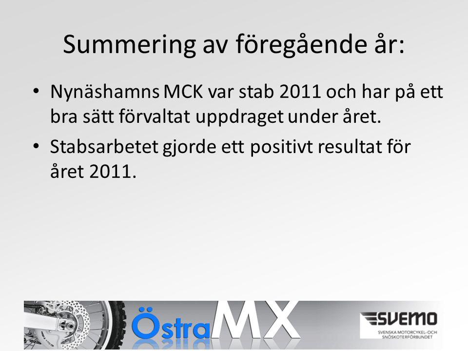 Summering av föregående år: Nynäshamns MCK var stab 2011 och har på ett bra sätt förvaltat uppdraget under året.