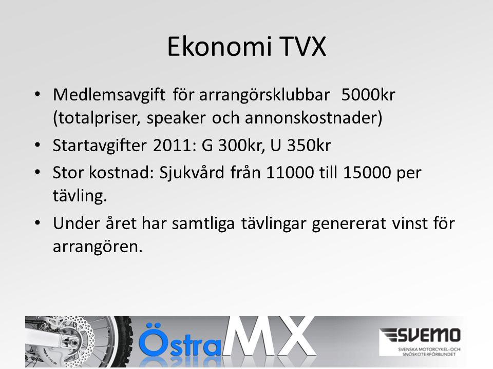 Ekonomi TVX Medlemsavgift för arrangörsklubbar 5000kr (totalpriser, speaker och annonskostnader) Startavgifter 2011: G 300kr, U 350kr Stor kostnad: Sjukvård från 11000 till 15000 per tävling.