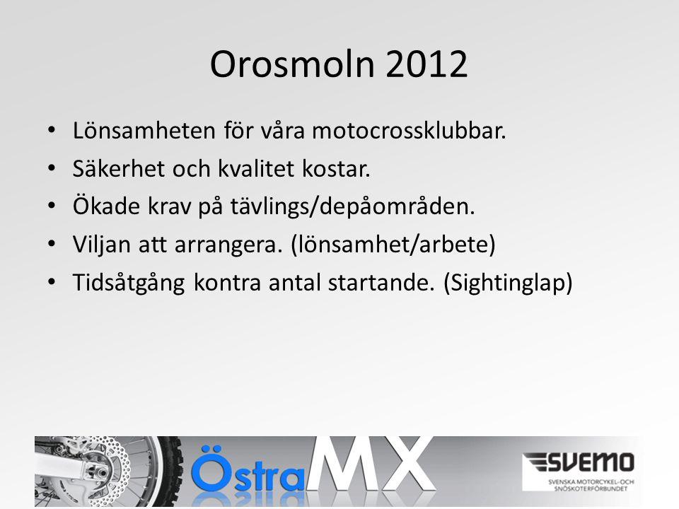 Orosmoln 2012 Lönsamheten för våra motocrossklubbar.