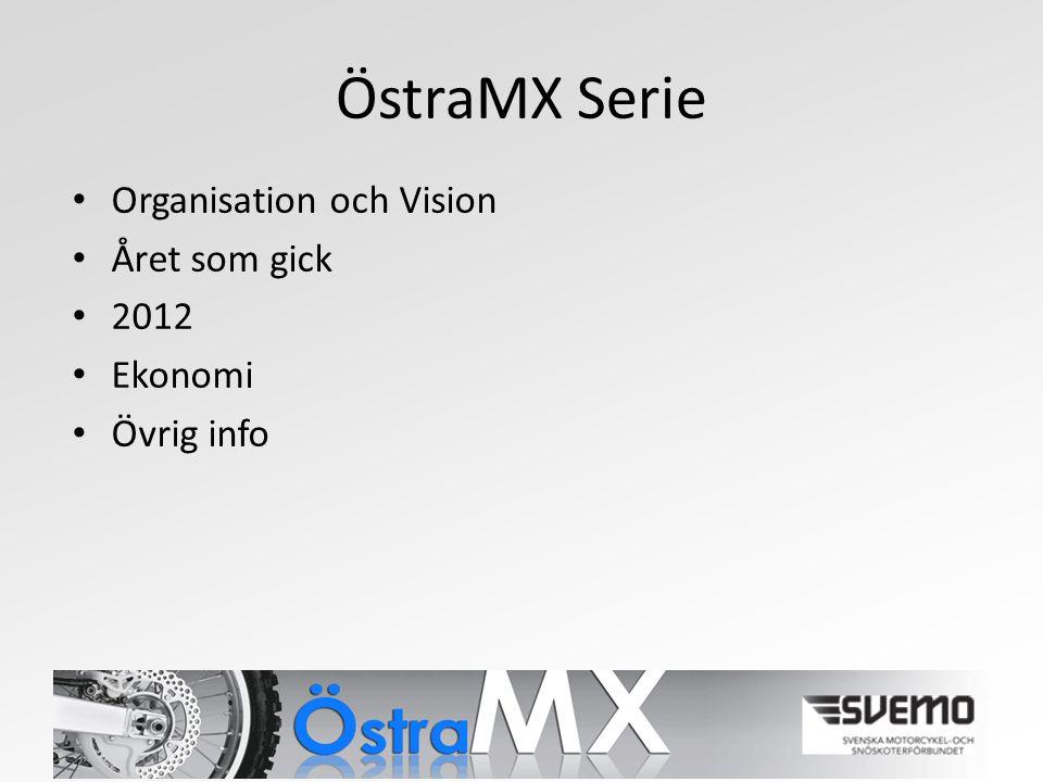 ÖstraMX Serie Organisation och Vision Året som gick 2012 Ekonomi Övrig info