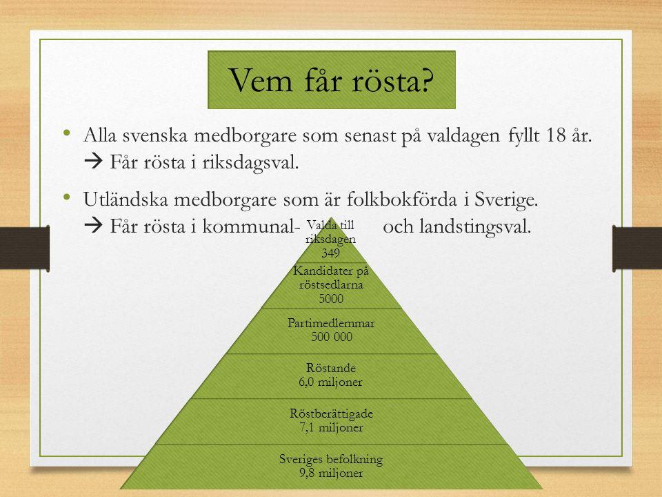 Alla svenska medborgare som senast på valdagen fyllt 18 år.  Får rösta i riksdagsval. Utländska medborgare som är folkbokförda i Sverige.  Får rösta
