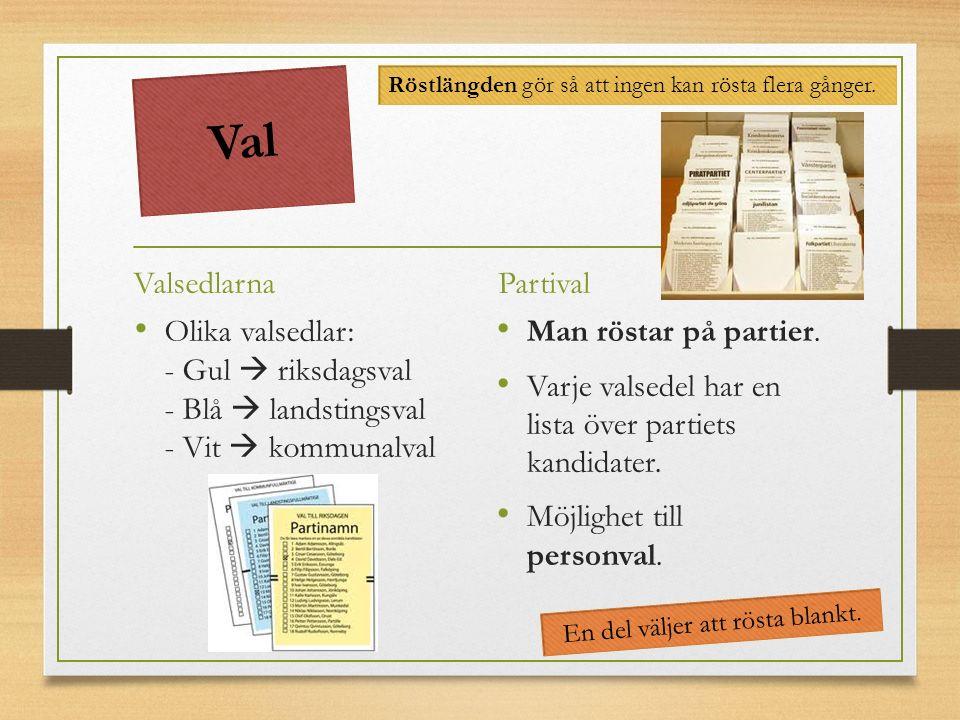 Val Valsedlarna Olika valsedlar: - Gul  riksdagsval - Blå  landstingsval - Vit  kommunalval Partival Man röstar på partier. Varje valsedel har en l