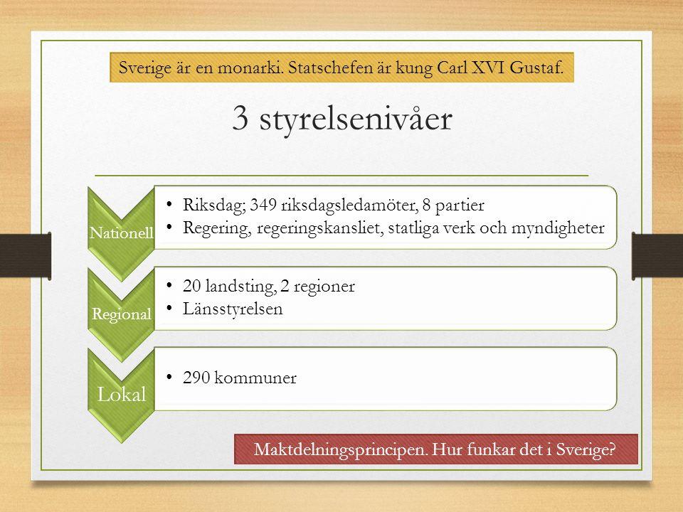 3 styrelsenivåer Nationell Riksdag; 349 riksdagsledamöter, 8 partier Regering, regeringskansliet, statliga verk och myndigheter Regional 20 landsting,