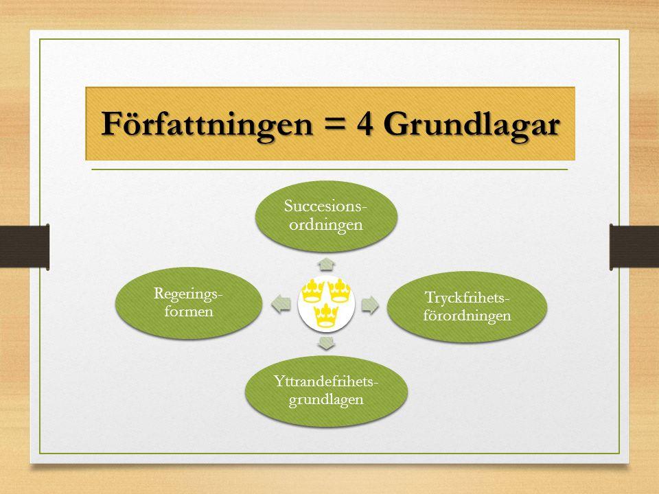 Författningen = 4 Grundlagar Succesions- ordningen Tryckfrihets- förordningen Yttrandefrihets- grundlagen Regerings- formen