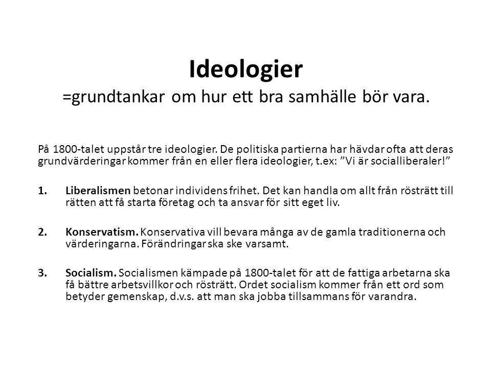 Ideologier =grundtankar om hur ett bra samhälle bör vara. På 1800-talet uppstår tre ideologier. De politiska partierna har hävdar ofta att deras grund