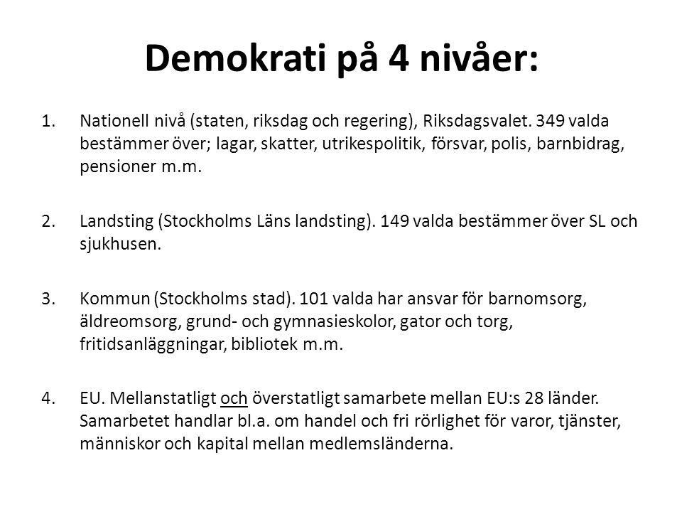 Demokrati på 4 nivåer: 1.Nationell nivå (staten, riksdag och regering), Riksdagsvalet. 349 valda bestämmer över; lagar, skatter, utrikespolitik, försv