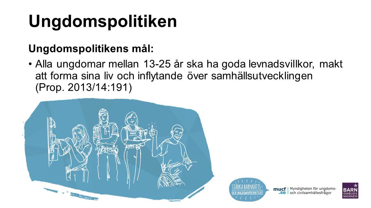 Ungdomspolitiken Ungdomspolitikens mål: Alla ungdomar mellan 13-25 år ska ha goda levnadsvillkor, makt att forma sina liv och inflytande över samhällsutvecklingen (Prop.