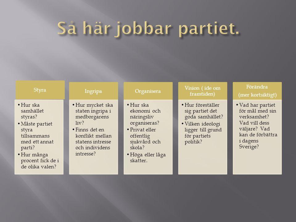 Styra Hur ska samhället styras. Måste partiet styra tillsammans med ett annat parti.