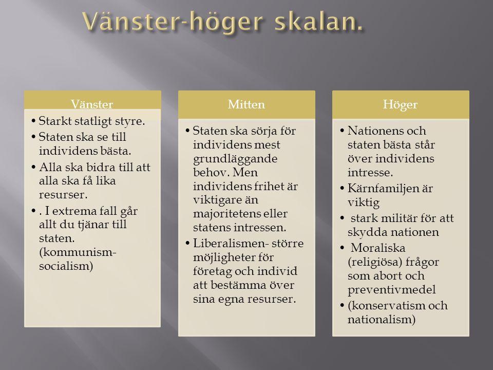 Vänster Starkt statligt styre. Staten ska se till individens bästa. Alla ska bidra till att alla ska få lika resurser.. I extrema fall går allt du tjä