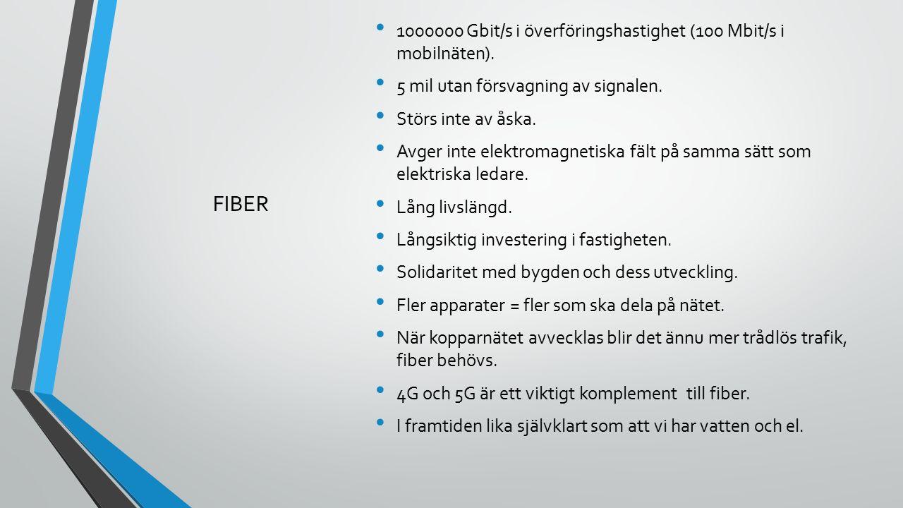 FIBER 1000000 Gbit/s i överföringshastighet (100 Mbit/s i mobilnäten).
