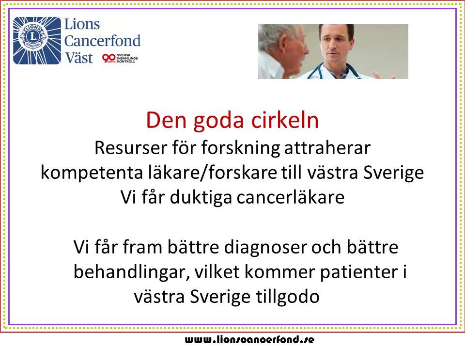 www.lionscancerfond.se Den goda cirkeln Resurser för forskning attraherar kompetenta läkare/forskare till västra Sverige Vi får duktiga cancerläkare Vi får fram bättre diagnoser och bättre behandlingar, vilket kommer patienter i västra Sverige tillgodo