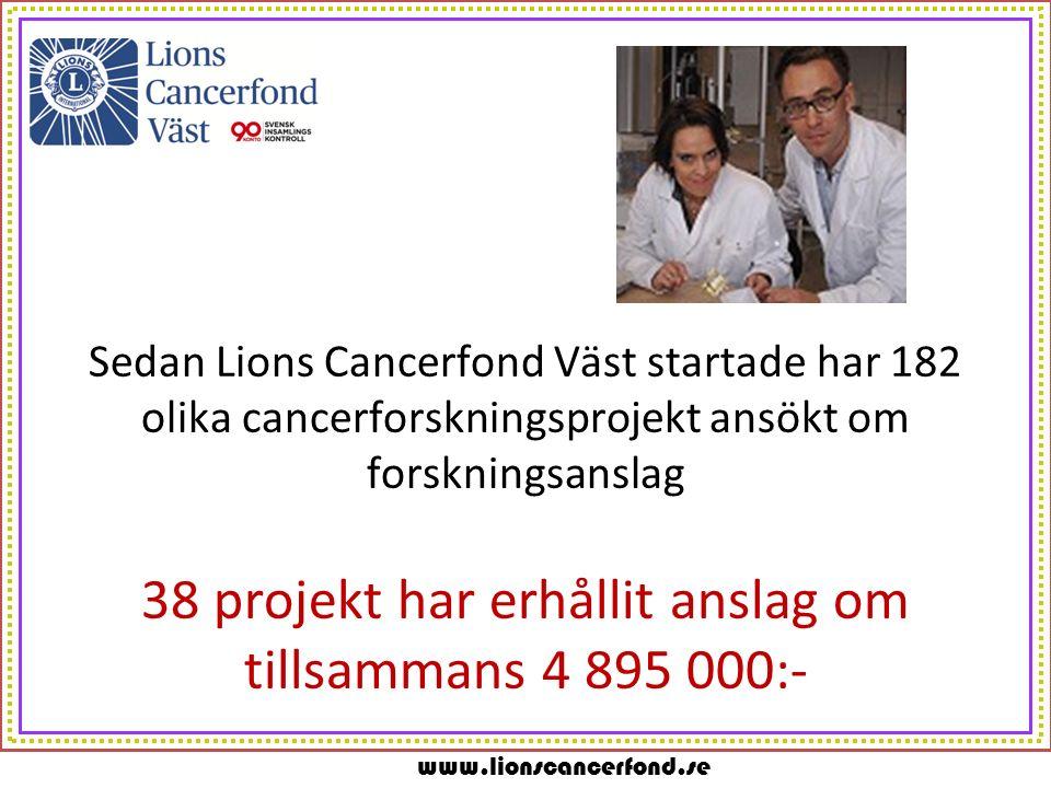 www.lionscancerfond.se Sedan Lions Cancerfond Väst startade har 182 olika cancerforskningsprojekt ansökt om forskningsanslag 38 projekt har erhållit anslag om tillsammans 4 895 000:-