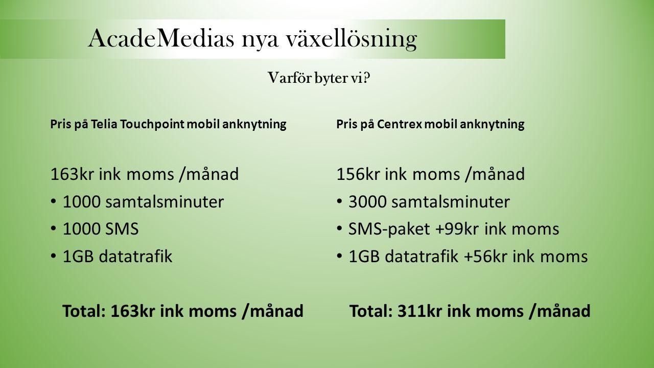 AcadeMedias nya växellösning Pris på Telia Touchpoint mobil anknytning 163kr ink moms /månad 1000 samtalsminuter 1000 SMS 1GB datatrafik Total: 163kr ink moms /månad Pris på Centrex mobil anknytning 156kr ink moms /månad 3000 samtalsminuter SMS-paket +99kr ink moms 1GB datatrafik +56kr ink moms Total: 311kr ink moms /månad Varför byter vi