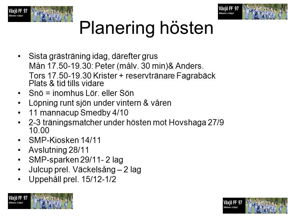 Planering hösten Sista grästräning idag, därefter grus Mån 17.50-19.30: Peter (målv. 30 min)& Anders. Tors 17.50-19.30 Krister + reservtränare Fagrabä