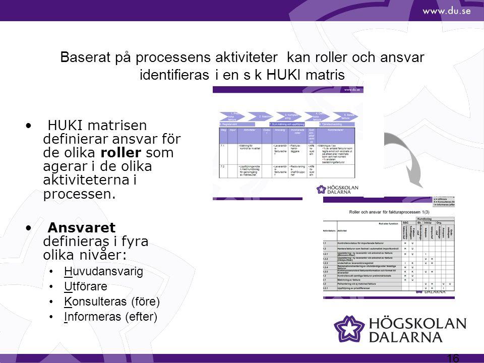 16 Baserat på processens aktiviteter kan roller och ansvar identifieras i en s k HUKI matris HUKI matrisen definierar ansvar för de olika roller som agerar i de olika aktiviteterna i processen.