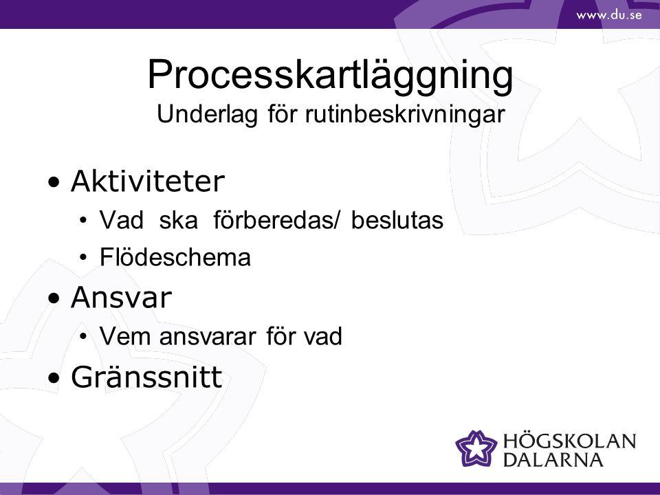 Processkartläggning Underlag för rutinbeskrivningar Aktiviteter Vad ska förberedas/ beslutas Flödeschema Ansvar Vem ansvarar för vad Gränssnitt