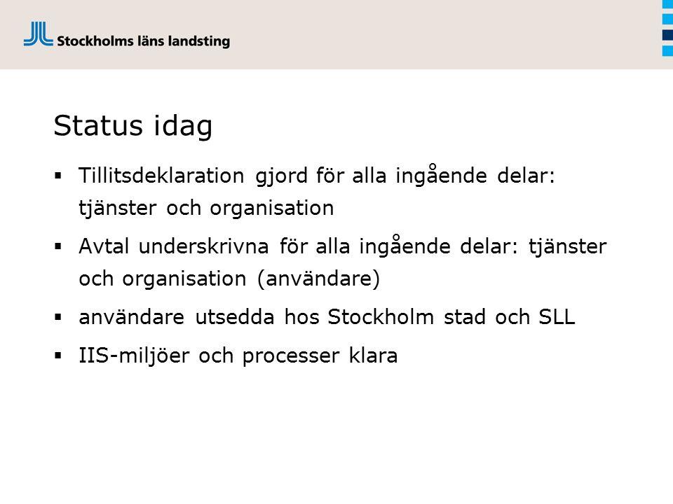 Status idag  Tillitsdeklaration gjord för alla ingående delar: tjänster och organisation  Avtal underskrivna för alla ingående delar: tjänster och organisation (användare)  användare utsedda hos Stockholm stad och SLL  IIS-miljöer och processer klara
