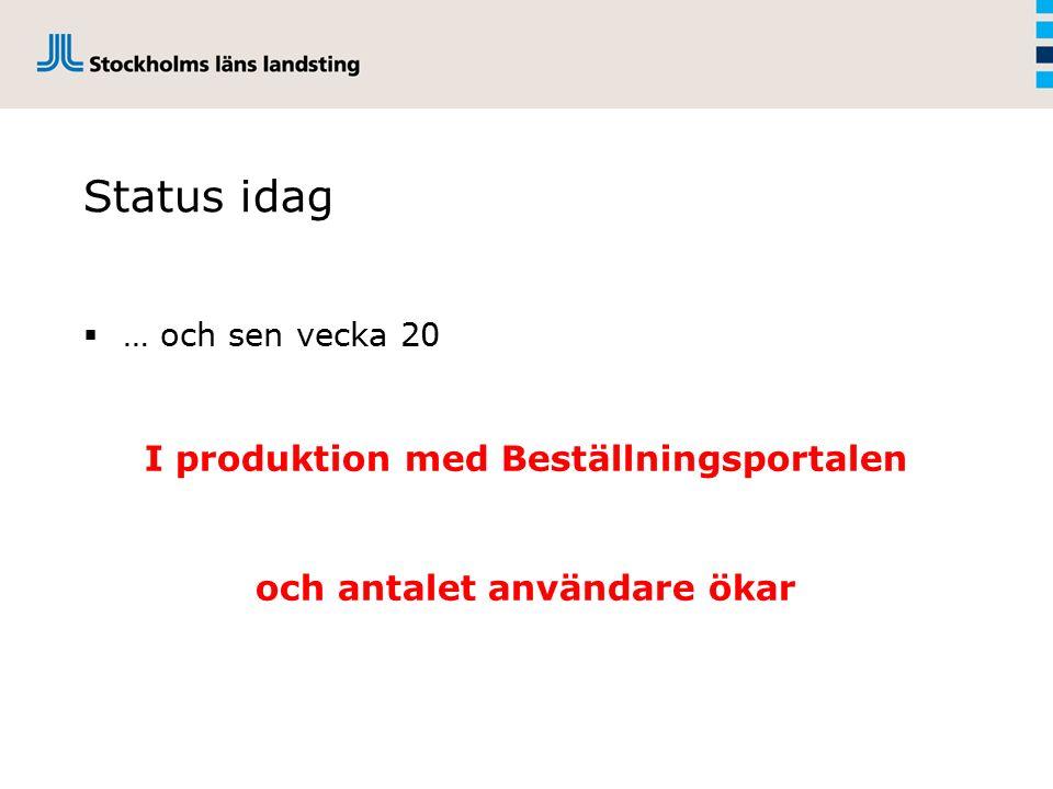 Status idag  … och sen vecka 20 I produktion med Beställningsportalen och antalet användare ökar