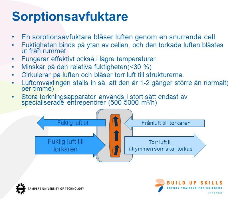 Sorptionsavfuktare En sorptionsavfuktare blåser luften genom en snurrande cell. Fuktigheten binds på ytan av cellen, och den torkade luften blåstes ut