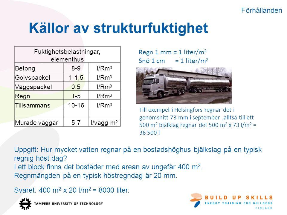 Regn 1 mm = 1 liter/m 2 Snö 1 cm = 1 liter/m 2 Förhållanden Källor av strukturfuktighet Till exempel i Helsingfors regnar det i genomsnitt 73 mm i september,alltså till ett 500 m 2 bjälklag regnar det 500 m 2 x 73 l/m 2 = 36 500 l Uppgift: Hur mycket vatten regnar på en bostadshöghus bjälkslag på en typisk regnig höst dag.