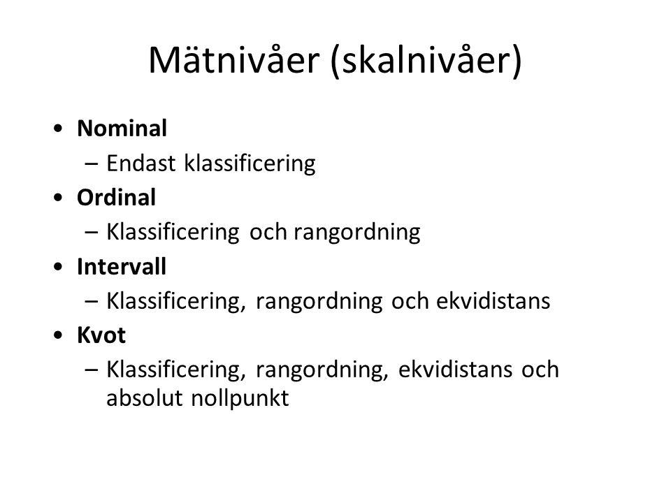 Mätnivåer (skalnivåer) Nominal –Endast klassificering Ordinal –Klassificering och rangordning Intervall –Klassificering, rangordning och ekvidistans Kvot –Klassificering, rangordning, ekvidistans och absolut nollpunkt