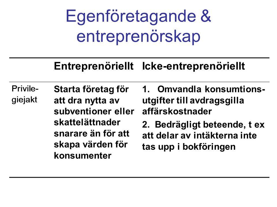 Egenföretagande & entreprenörskap EntreprenörielltIcke-entreprenöriellt Privile- giejakt Starta företag för att dra nytta av subventioner eller skattelättnader snarare än för att skapa värden för konsumenter 1.