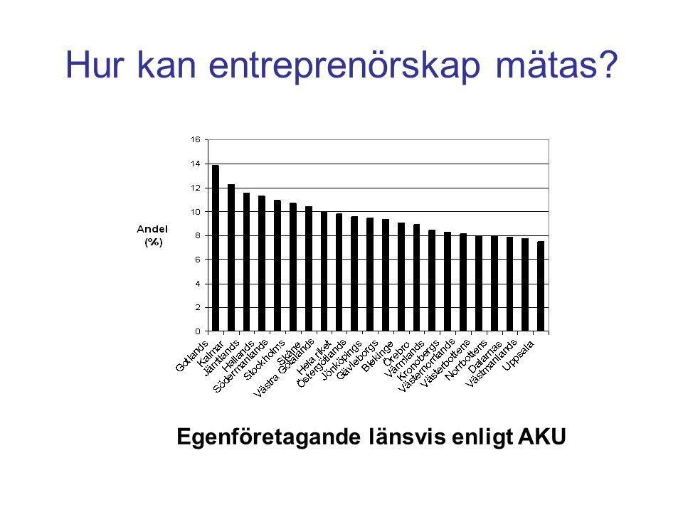 Egenföretagande länsvis enligt AKU