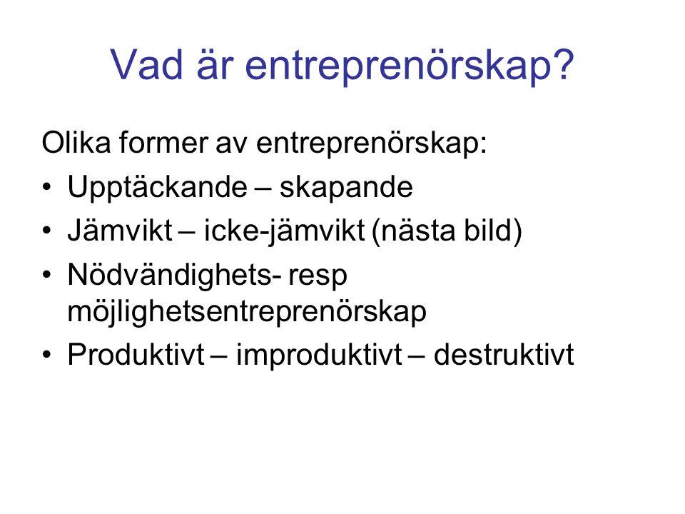 Jämviktsskapande och icke-jämviktsskapande entreprenörskap exempel Nyttighet 1 Nyttighet 2 P P P' A B C