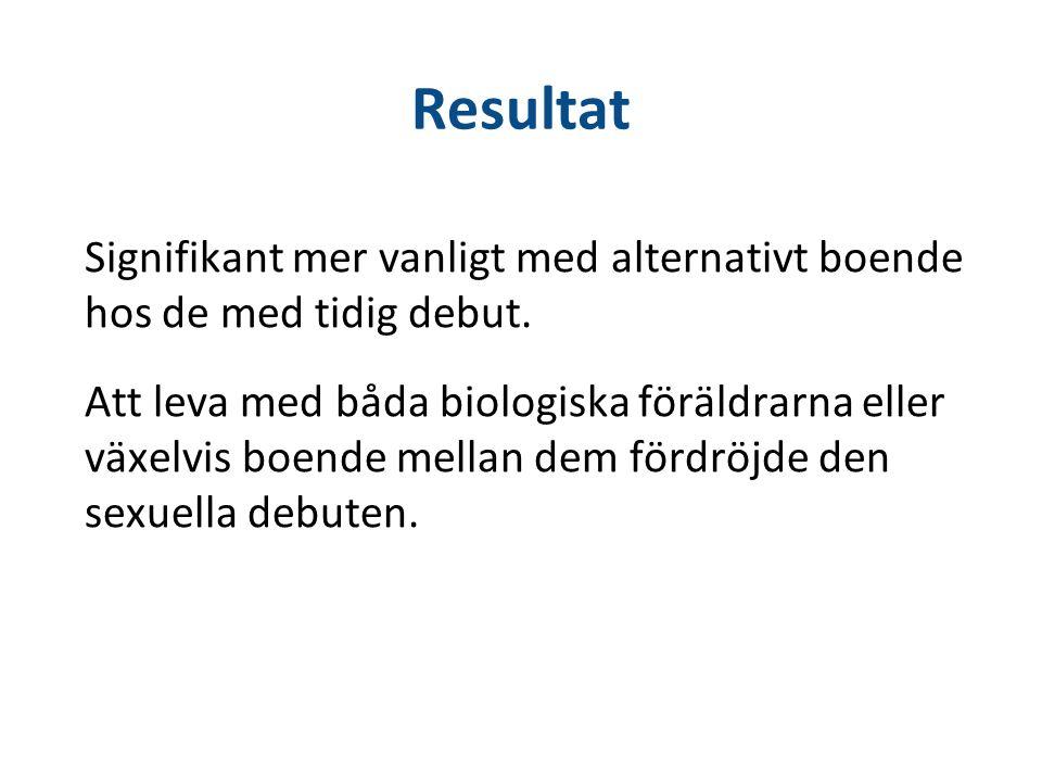 Resultat Signifikant mer vanligt med alternativt boende hos de med tidig debut.