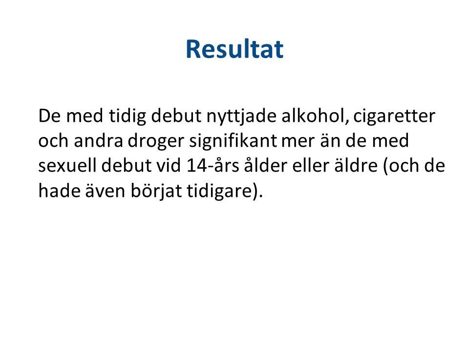 Resultat De med tidig debut nyttjade alkohol, cigaretter och andra droger signifikant mer än de med sexuell debut vid 14-års ålder eller äldre (och de hade även börjat tidigare).