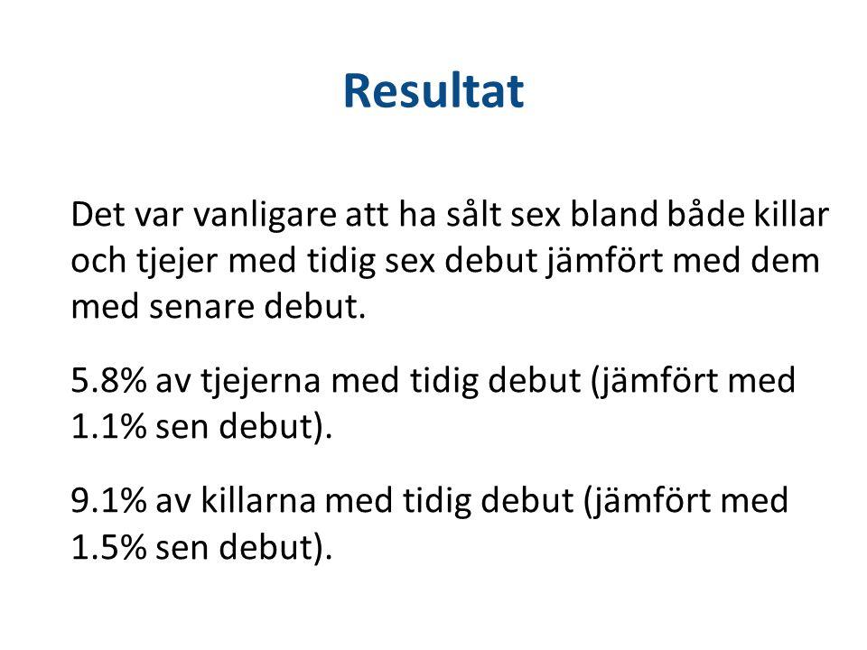 Resultat Det var vanligare att ha sålt sex bland både killar och tjejer med tidig sex debut jämfört med dem med senare debut.