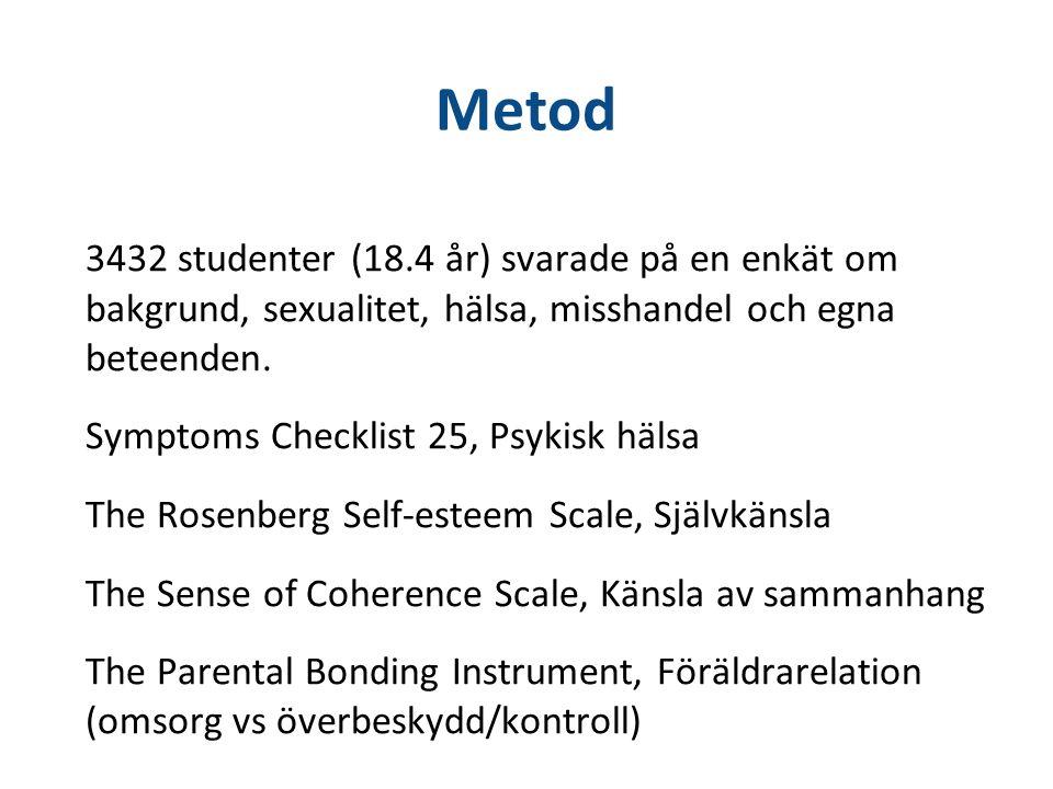 Metod 3432 studenter (18.4 år) svarade på en enkät om bakgrund, sexualitet, hälsa, misshandel och egna beteenden. Symptoms Checklist 25, Psykisk hälsa