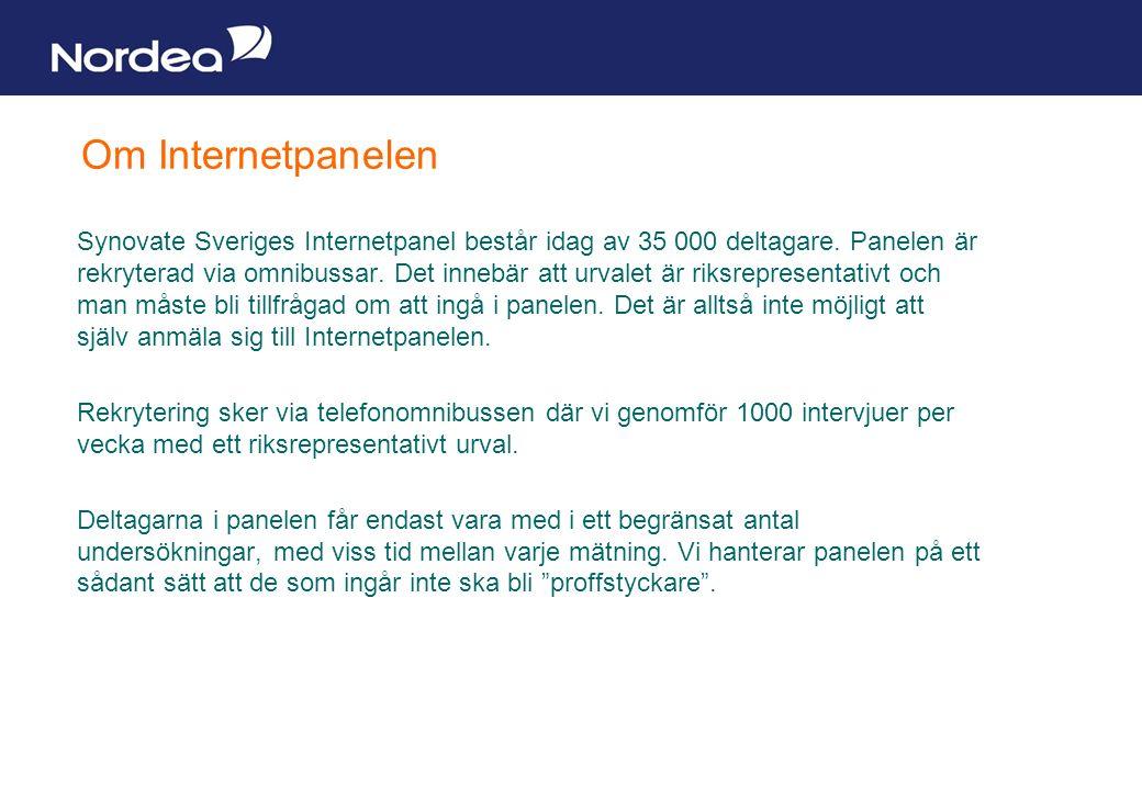 Sida 21 Synovate Sveriges Internetpanel består idag av 35 000 deltagare.