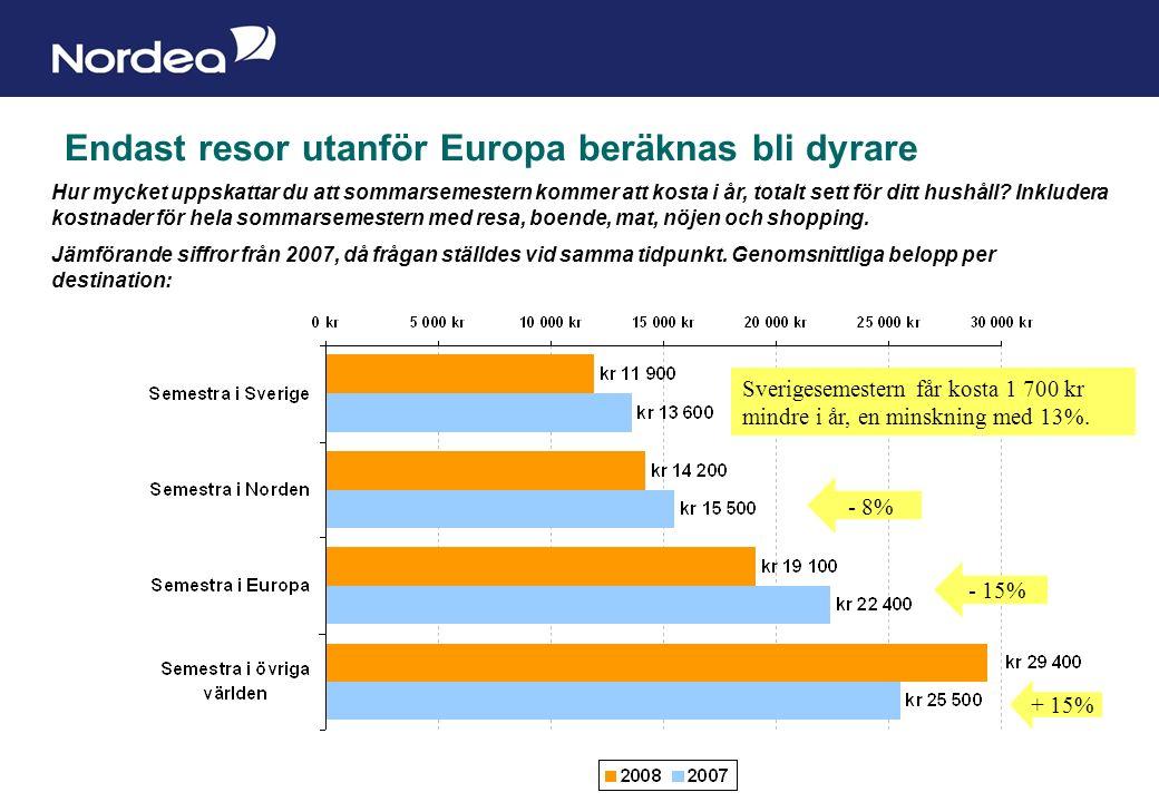 Sida 4 Endast resor utanför Europa beräknas bli dyrare Hur mycket uppskattar du att sommarsemestern kommer att kosta i år, totalt sett för ditt hushåll.