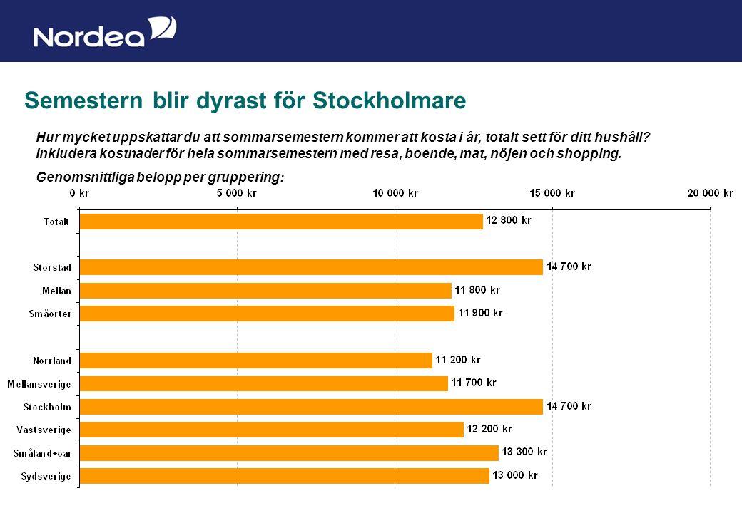Sida 5 Semestern blir dyrast för Stockholmare Hur mycket uppskattar du att sommarsemestern kommer att kosta i år, totalt sett för ditt hushåll.