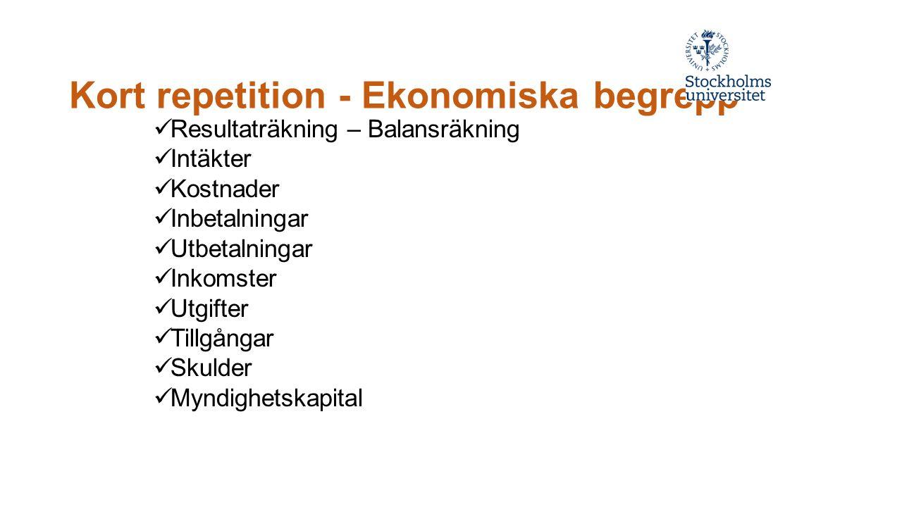 Kort repetition - Ekonomiska begrepp Resultaträkning – Balansräkning Intäkter Kostnader Inbetalningar Utbetalningar Inkomster Utgifter Tillgångar Skulder Myndighetskapital