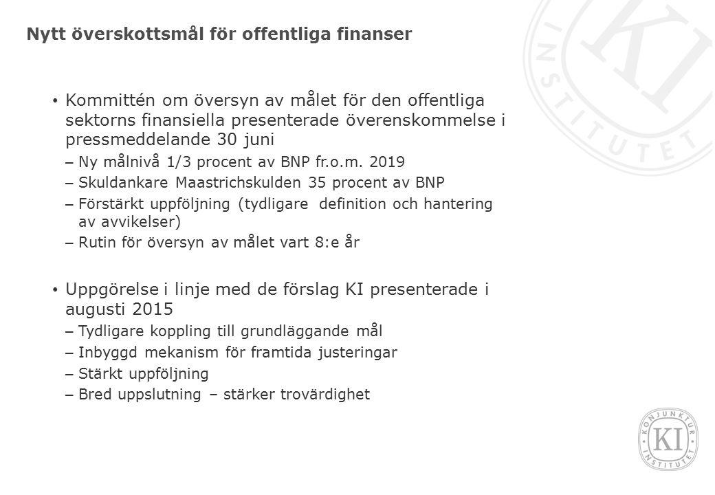 Nytt överskottsmål för offentliga finanser Kommittén om översyn av målet för den offentliga sektorns finansiella presenterade överenskommelse i pressmeddelande 30 juni – Ny målnivå 1/3 procent av BNP fr.o.m.