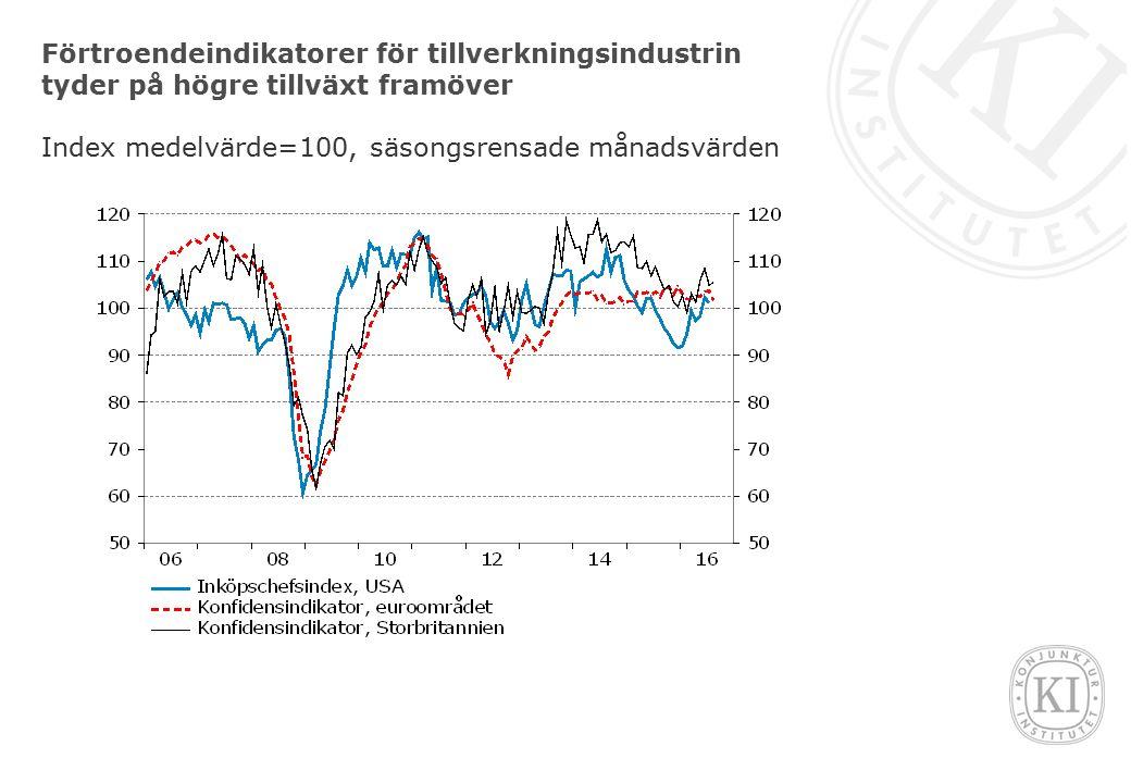 Förtroendeindikatorer för tillverkningsindustrin tyder på högre tillväxt framöver Index medelvärde=100, säsongsrensade månadsvärden