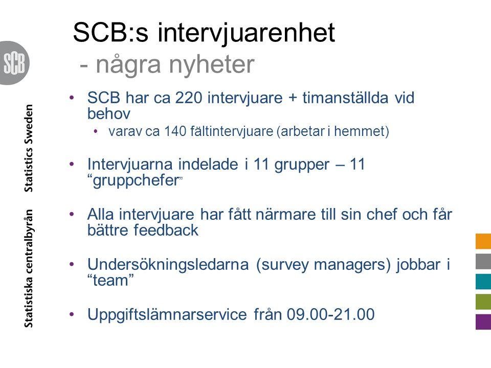 SCB:s intervjuarenhet - några nyheter SCB har ca 220 intervjuare + timanställda vid behov varav ca 140 fältintervjuare (arbetar i hemmet) Intervjuarna