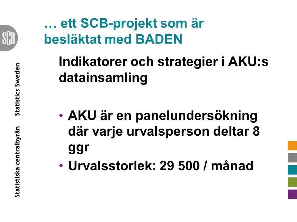 … ett SCB-projekt som är besläktat med BADEN Indikatorer och strategier i AKU:s datainsamling AKU är en panelundersökning där varje urvalsperson deltar 8 ggr Urvalsstorlek: 29 500 / månad